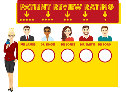 Patients dating game